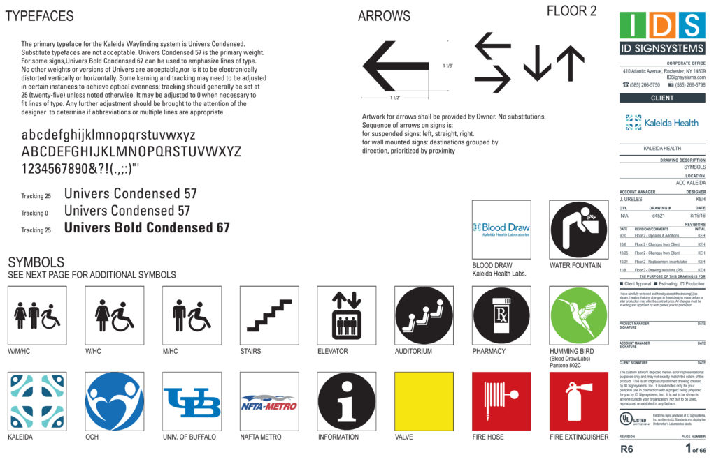 hospital wayfinding program concepts
