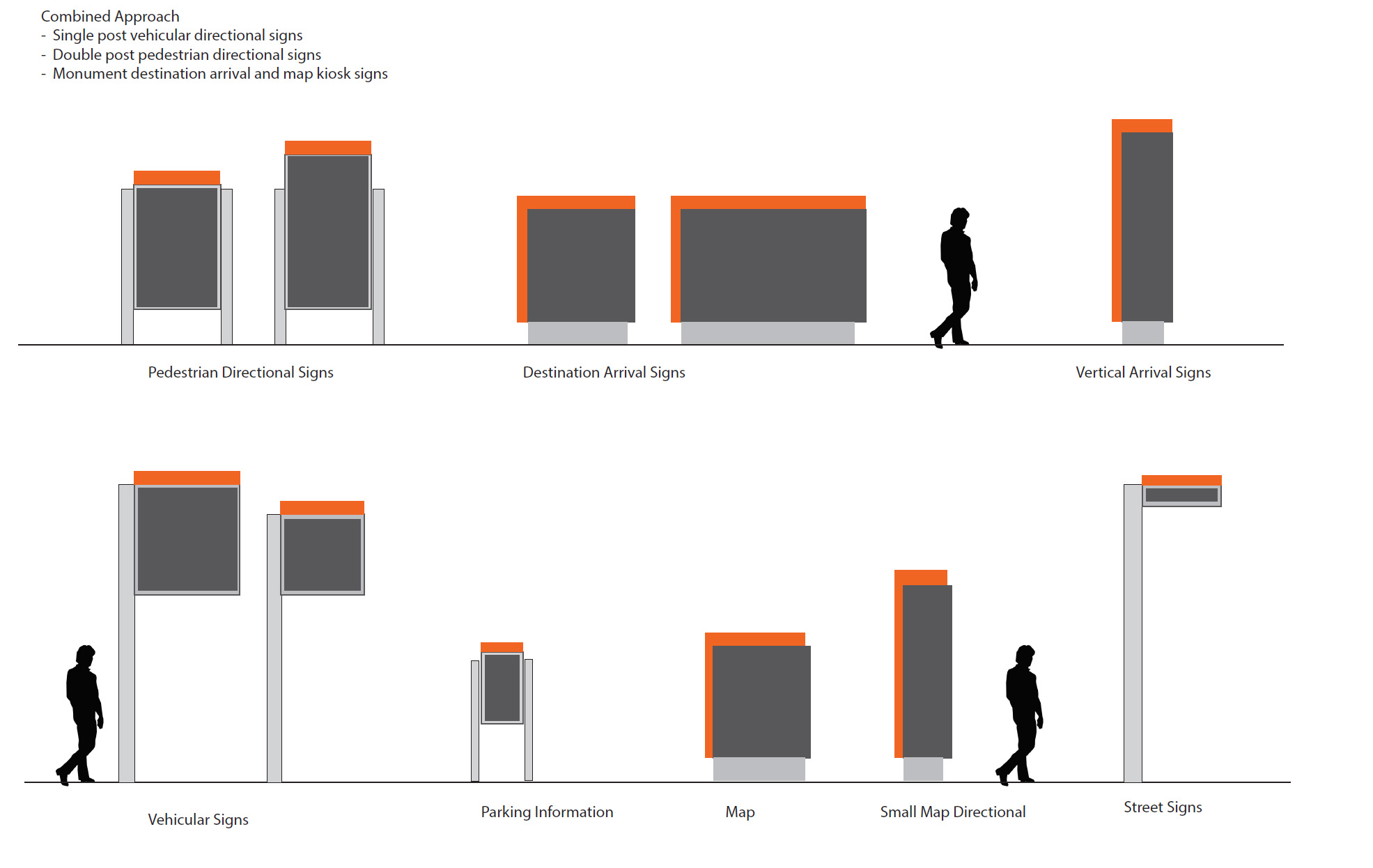 exterior wayfinding system family for college campus wayfinding program